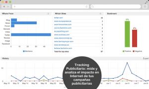 Buzzmometer: herramienta de monitoreo de reputación online digital